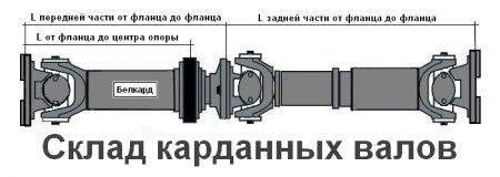 4371Р2-2201006-010 передача карданная МАЗ
